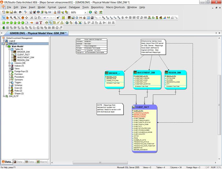 ER / Studio Data Architect