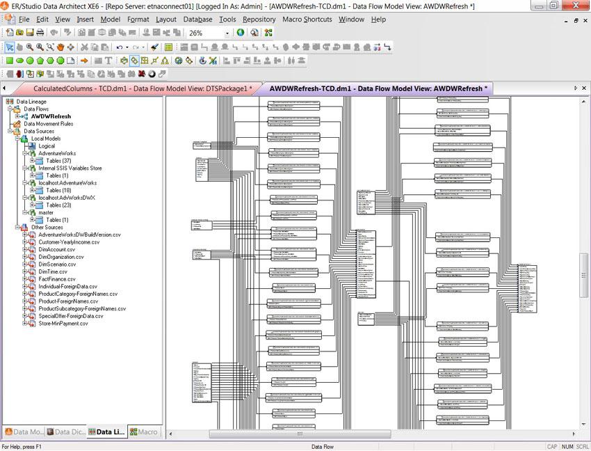 ER/Studio Data Lineage - Embarcadero Website