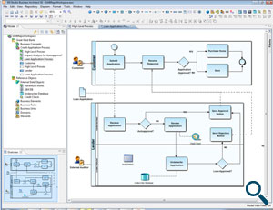 Implement business process modeling