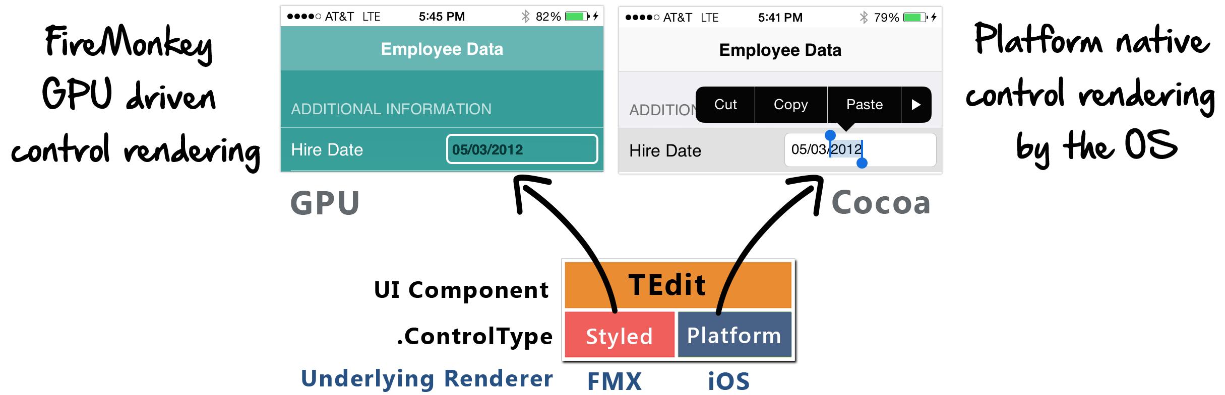 Fire UI: Leading Multi-Device Development - Embarcadero